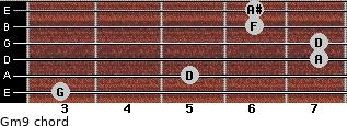 Gm9 for guitar on frets 3, 5, 7, 7, 6, 6