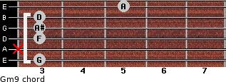Gm9 for guitar on frets 3, x, 3, 3, 3, 5