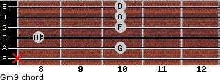 Gm9 for guitar on frets x, 10, 8, 10, 10, 10