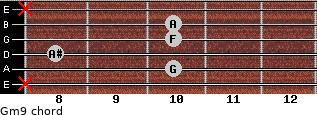 Gm9 for guitar on frets x, 10, 8, 10, 10, x