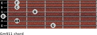 Gm9/11 for guitar on frets 3, 1, 0, 2, 1, 1