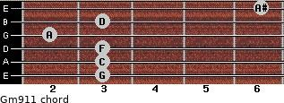 Gm9/11 for guitar on frets 3, 3, 3, 2, 3, 6