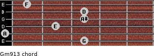Gm9/13 for guitar on frets 3, 0, 2, 3, 3, 1