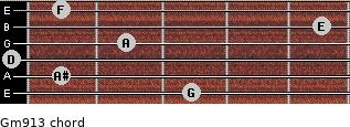 Gm9/13 for guitar on frets 3, 1, 0, 2, 5, 1