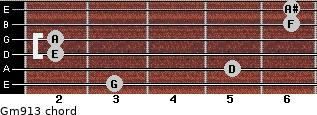 Gm9/13 for guitar on frets 3, 5, 2, 2, 6, 6