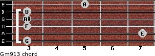 Gm9/13 for guitar on frets 3, 7, 3, 3, 3, 5