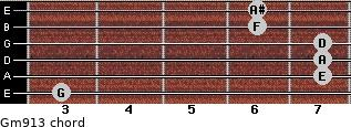 Gm9/13 for guitar on frets 3, 7, 7, 7, 6, 6