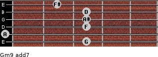 Gm9 add(7) guitar chord