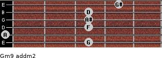 Gm9 add(m2) guitar chord