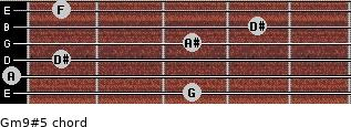 Gm9#5 for guitar on frets 3, 0, 1, 3, 4, 1