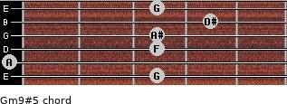Gm9#5 for guitar on frets 3, 0, 3, 3, 4, 3