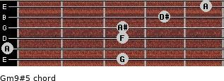 Gm9#5 for guitar on frets 3, 0, 3, 3, 4, 5