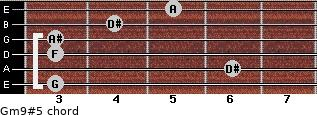 Gm9#5 for guitar on frets 3, 6, 3, 3, 4, 5