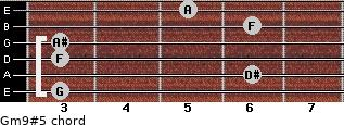 Gm9#5 for guitar on frets 3, 6, 3, 3, 6, 5