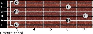 Gm9#5 for guitar on frets 3, 6, 7, 3, 6, 3