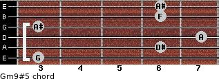 Gm9#5 for guitar on frets 3, 6, 7, 3, 6, 6