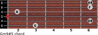 Gm9#5 for guitar on frets 3, 6, x, 2, 6, 6