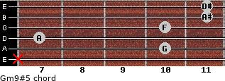 Gm9#5 for guitar on frets x, 10, 7, 10, 11, 11