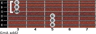 Gm/A add(2) guitar chord