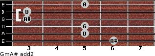 Gm/A# add(2) guitar chord