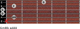 Gm/Bb add(4) guitar chord