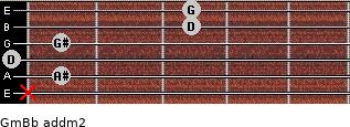 Gm/Bb add(m2) guitar chord