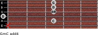 Gm/C add(4) guitar chord