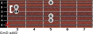 Gm/D add(2) guitar chord