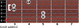 Gm/D add(m2) guitar chord