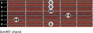 Gm(M7) for guitar on frets 3, 1, 4, 3, 3, 3