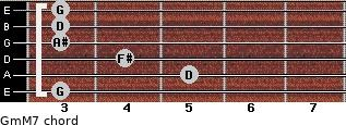 Gm(M7) for guitar on frets 3, 5, 4, 3, 3, 3