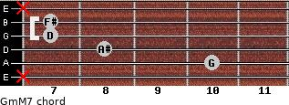 Gm(M7) for guitar on frets x, 10, 8, 7, 7, x