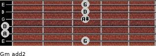 Gm add(2) guitar chord