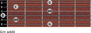 Gm add(4) for guitar on frets 3, 1, 0, 3, 1, 3
