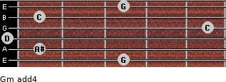 Gm add(4) for guitar on frets 3, 1, 0, 5, 1, 3