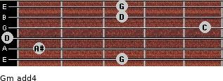 Gm add(4) for guitar on frets 3, 1, 0, 5, 3, 3