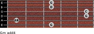 Gm add(4) for guitar on frets 3, 1, 5, 5, 3, 3