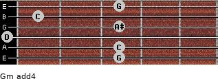 Gm add(4) for guitar on frets 3, 3, 0, 3, 1, 3