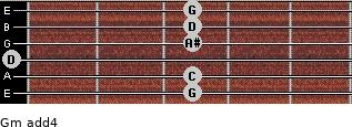 Gm add(4) guitar chord