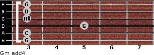 Gm add(4) for guitar on frets 3, 3, 5, 3, 3, 3