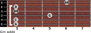 Gm add(4) for guitar on frets 3, 3, 5, 3, 3, 6