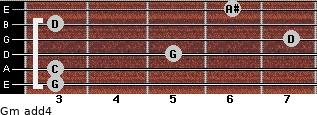Gm add(4) for guitar on frets 3, 3, 5, 7, 3, 6