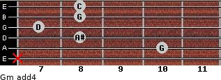 Gm add(4) for guitar on frets x, 10, 8, 7, 8, 8