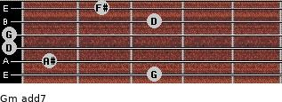 Gm(add7) for guitar on frets 3, 1, 0, 0, 3, 2