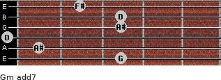 Gm(add7) for guitar on frets 3, 1, 0, 3, 3, 2