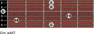 Gm(add7) for guitar on frets 3, 1, 4, 0, 3, 3