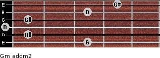 Gm add(m2) for guitar on frets 3, 1, 0, 1, 3, 4