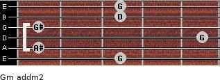 Gm add(m2) for guitar on frets 3, 1, 5, 1, 3, 3