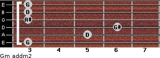 Gm add(m2) for guitar on frets 3, 5, 6, 3, 3, 3
