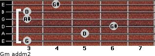 Gm add(m2) for guitar on frets 3, 5, 6, 3, 3, 4